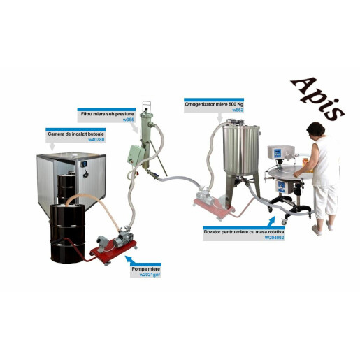 Linie procesare miere (pachet 2)
